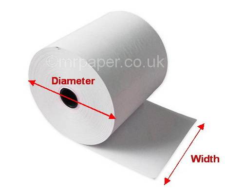 How to measure your Till Rolls