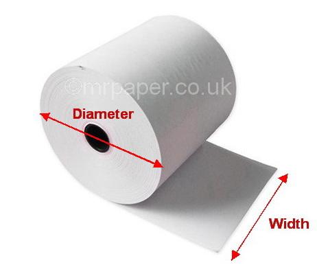 How to measure Till Roll - MrPaper